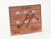 Tablica na klucze